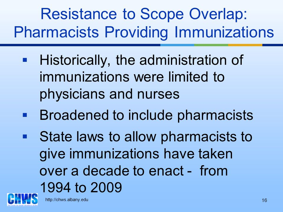 http://chws.albany.edu 16 Resistance to Scope Overlap: Pharmacists Providing Immunizations  Historically, the administration of immunizations were li