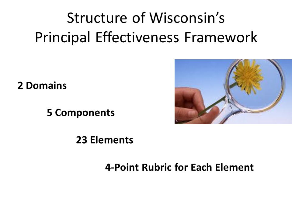 Structure of Wisconsin's Principal Effectiveness Framework 2 Domains 5 Components 23 Elements 4-Point Rubric for Each Element