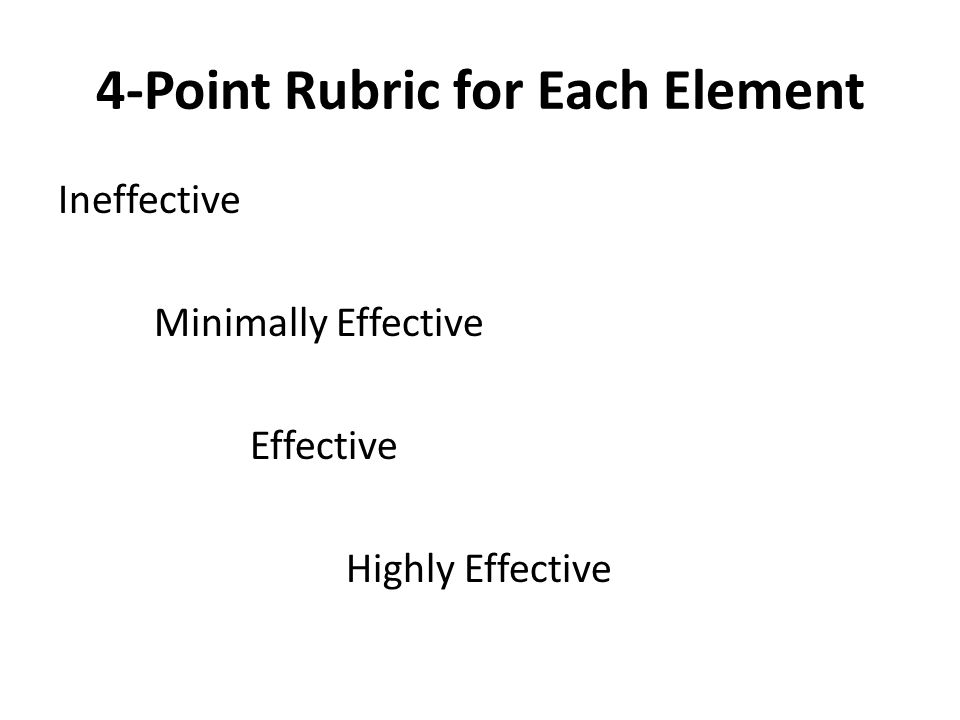 4-Point Rubric for Each Element Ineffective Minimally Effective Effective Highly Effective