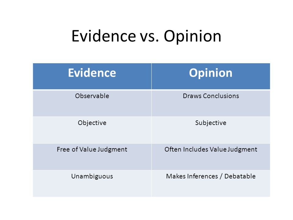 Evidence vs. Opinion EvidenceOpinion ObservableDraws Conclusions ObjectiveSubjective Free of Value JudgmentOften Includes Value Judgment UnambiguousMa
