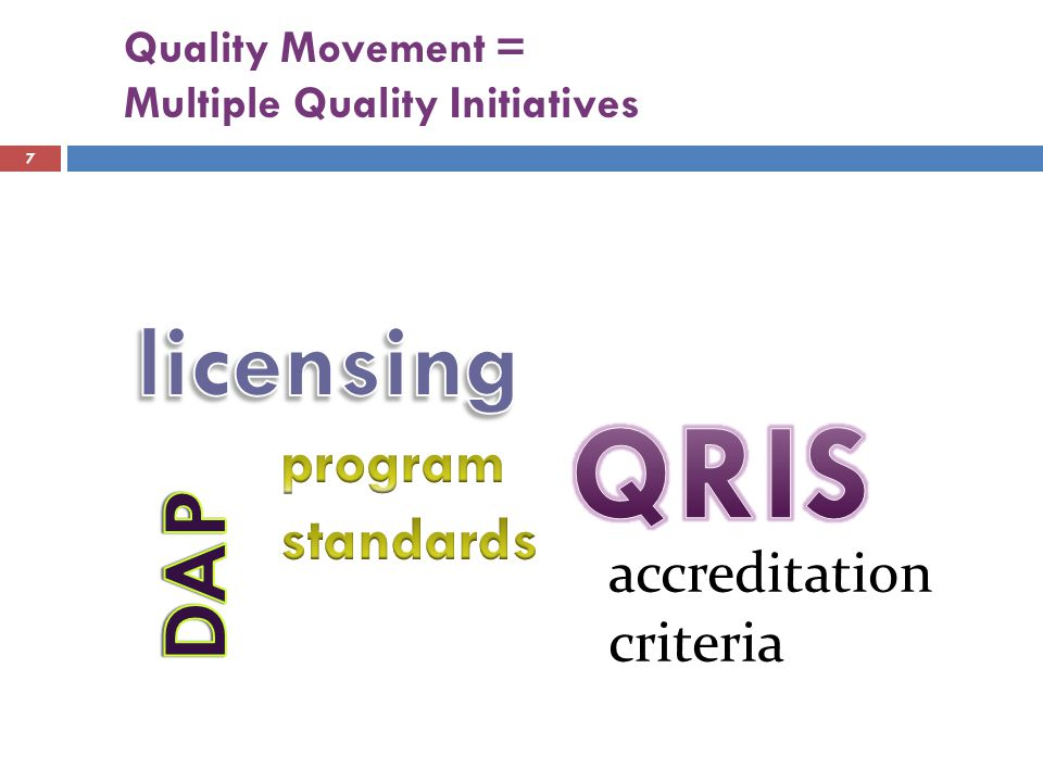 Quality Movement = Multiple Quality Initiatives 7 accreditation criteria