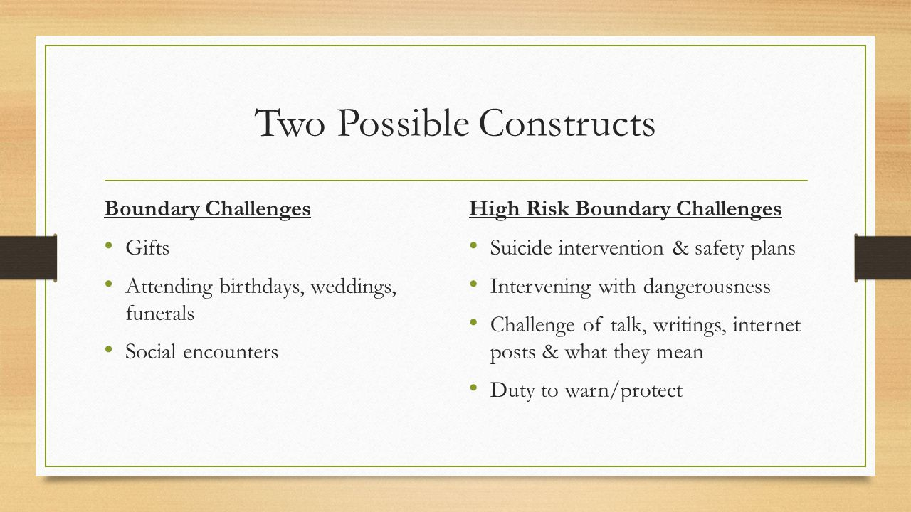 Two Possible Constructs Boundary Challenges Gifts Attending birthdays, weddings, funerals Social encounters High Risk Boundary Challenges Suicide intervention & safety plans Intervening with dangerousness Challenge of talk, writings, internet posts & what they mean Duty to warn/protect