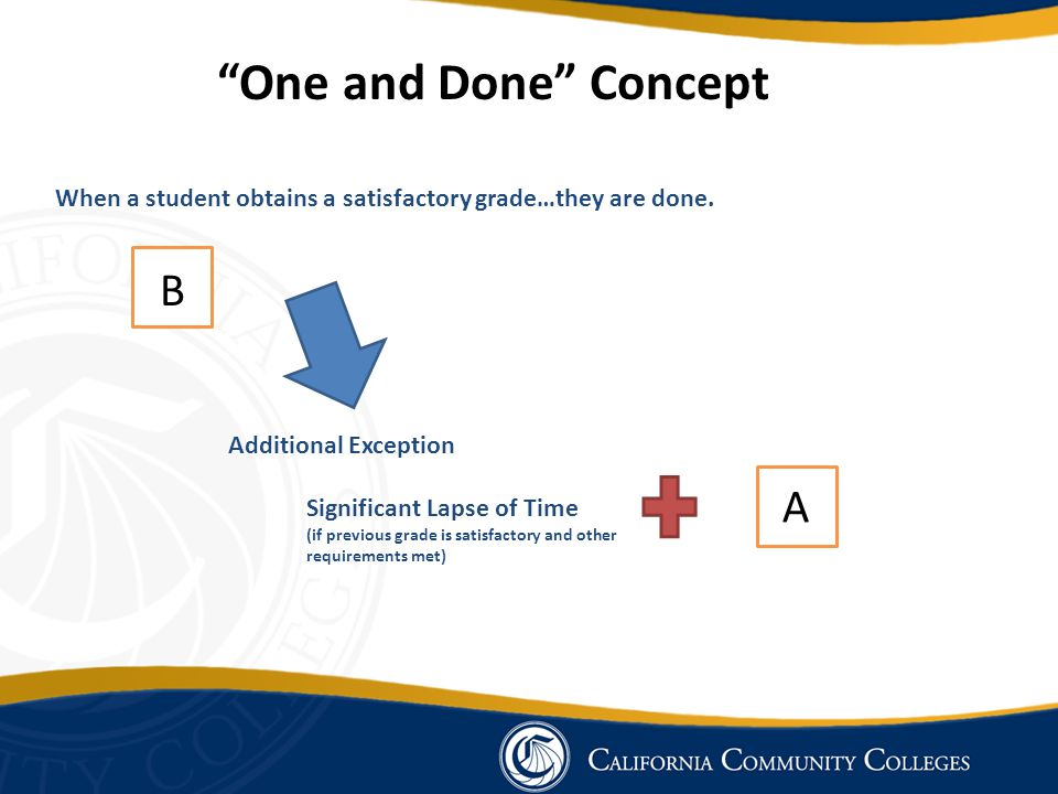 """When a student obtains a satisfactory grade…they are done. B """"One and Done"""" Concept Additional Exception A Significant Lapse of Time (if previous grad"""