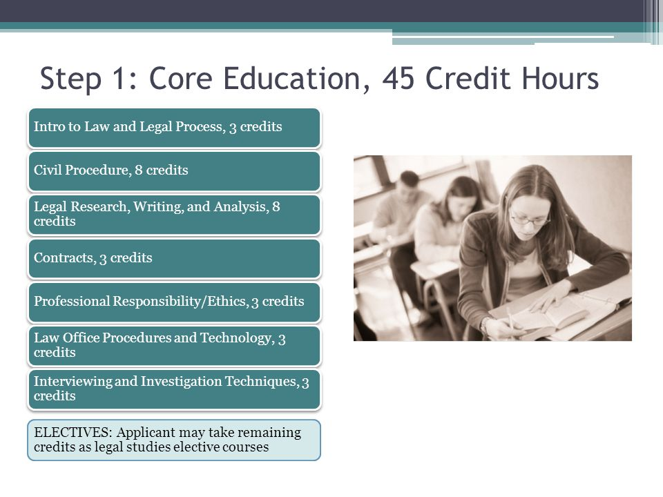 Step 1: Core Education, 45 Credit Hours Intro to Law and Legal Process, 3 creditsCivil Procedure, 8 credits Legal Research, Writing, and Analysis, 8 c