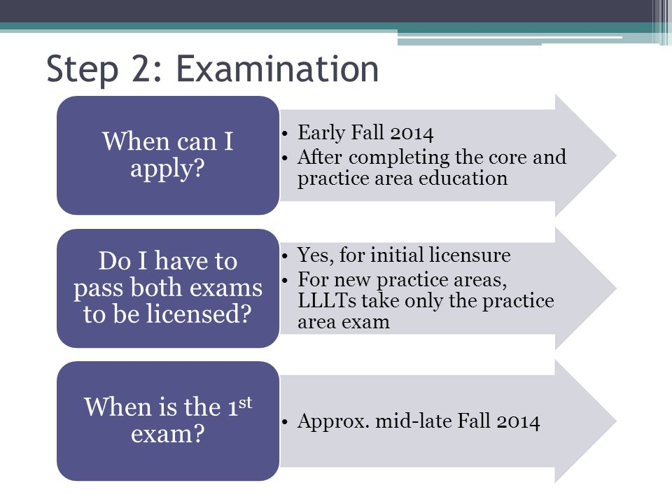 Step 2: Examination Early Fall 2014 After completing the core and practice area education When can I apply? Yes, for initial licensure For new practic
