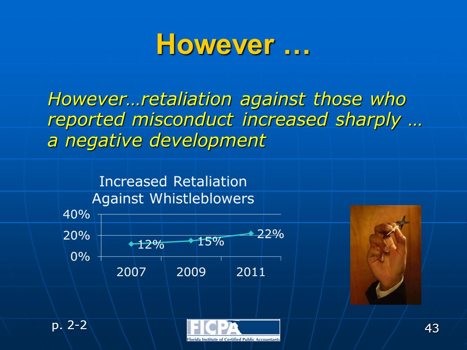 43 However…retaliation against those who reported misconduct increased sharply … a negative development However … p. 2-2
