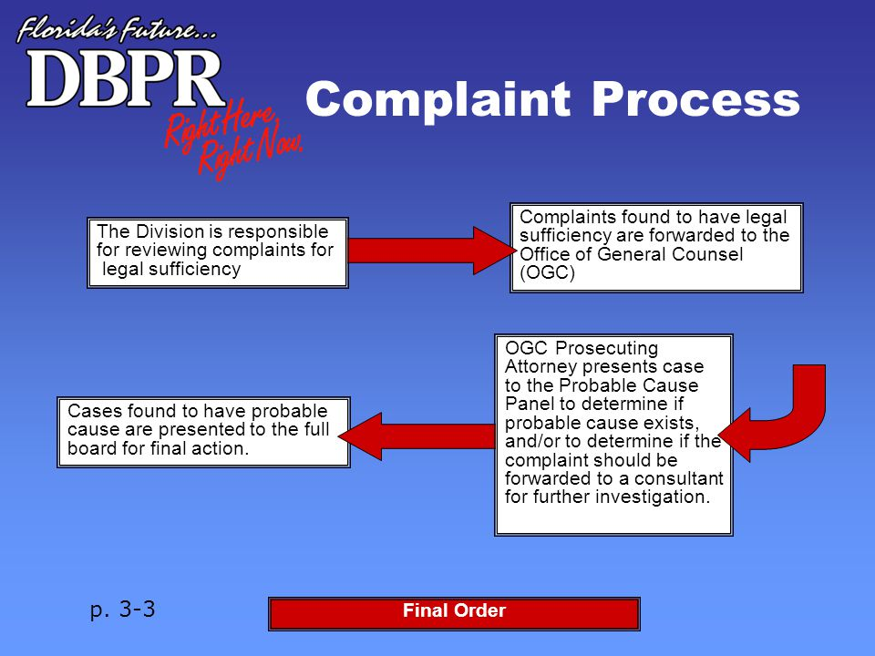www.MyFloridaLicense.com Complaint Process Cases found to have probable cause are presented to the full board for final action. OGC Prosecuting Attorn