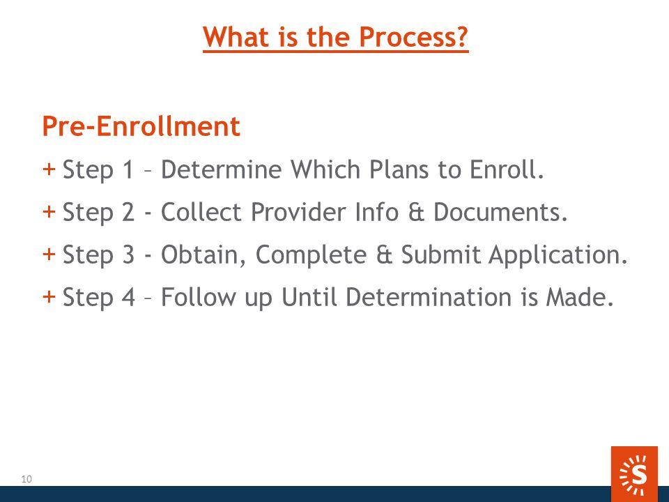 What is the Process. Pre-Enrollment +Step 1 – Determine Which Plans to Enroll.