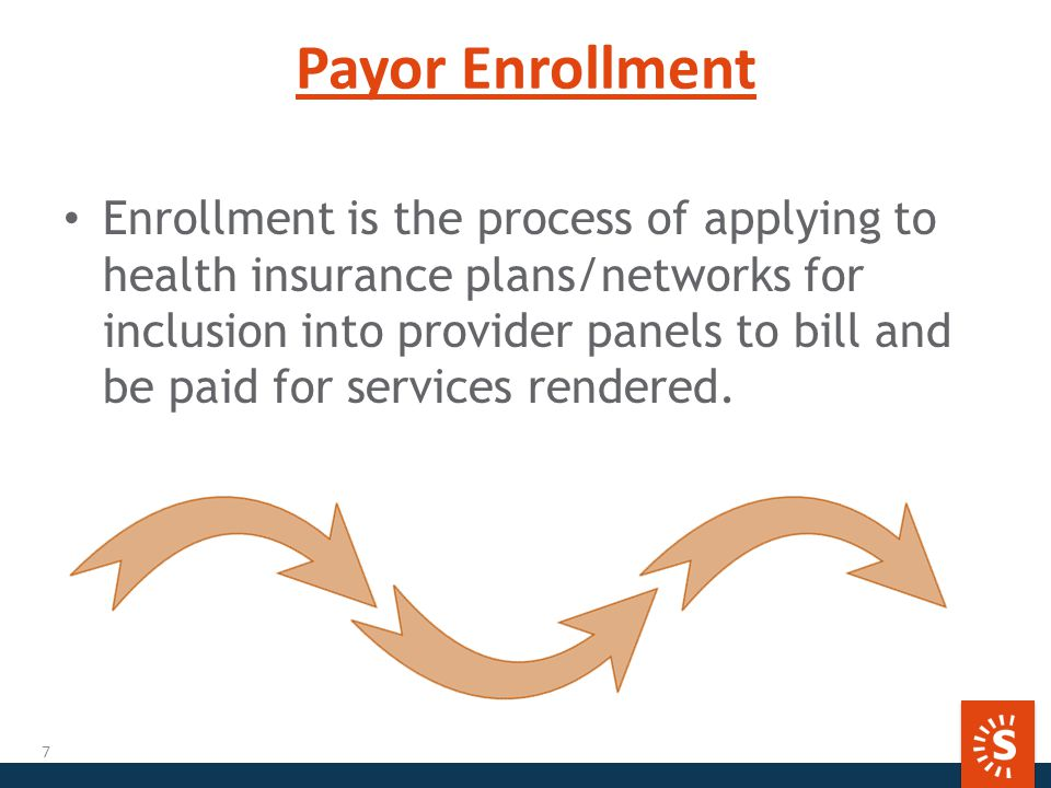 Payor Enrollment Enrollment is the process of applying to health insurance plans/networks for inclusion into provider panels to bill and be paid for services rendered.