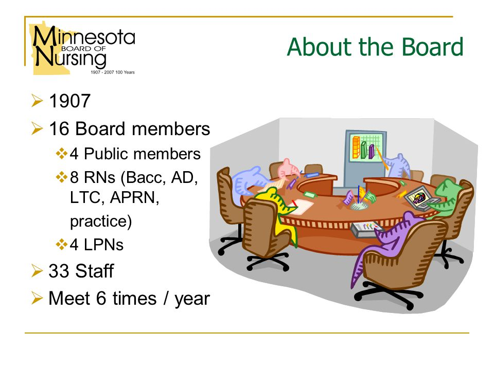About the Board  1907  16 Board members  4 Public members  8 RNs (Bacc, AD, LTC, APRN, practice)  4 LPNs  33 Staff  Meet 6 times / year