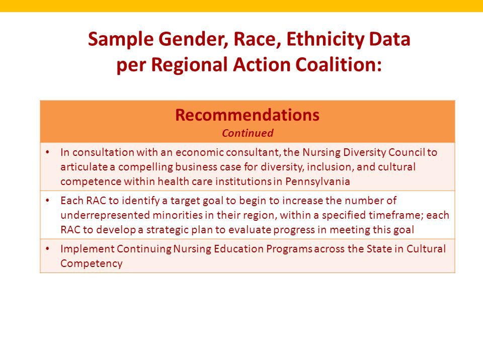 Sample Gender, Race, Ethnicity Data per Regional Action Coalition: Recommendations Continued In consultation with an economic consultant, the Nursing