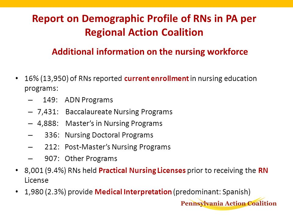Report on Demographic Profile of RNs in PA per Regional Action Coalition Additional information on the nursing workforce 16% (13,950) of RNs reported
