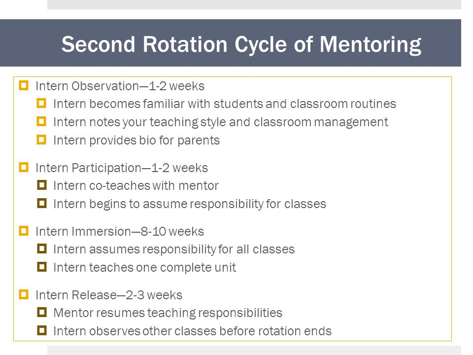 Second Rotation Cycle of Mentoring  Intern Observation—1-2 weeks  Intern becomes familiar with students and classroom routines  Intern notes your teaching style and classroom management  Intern provides bio for parents  Intern Participation—1-2 weeks  Intern co-teaches with mentor  Intern begins to assume responsibility for classes  Intern Immersion—8-10 weeks  Intern assumes responsibility for all classes  Intern teaches one complete unit  Intern Release—2-3 weeks  Mentor resumes teaching responsibilities  Intern observes other classes before rotation ends