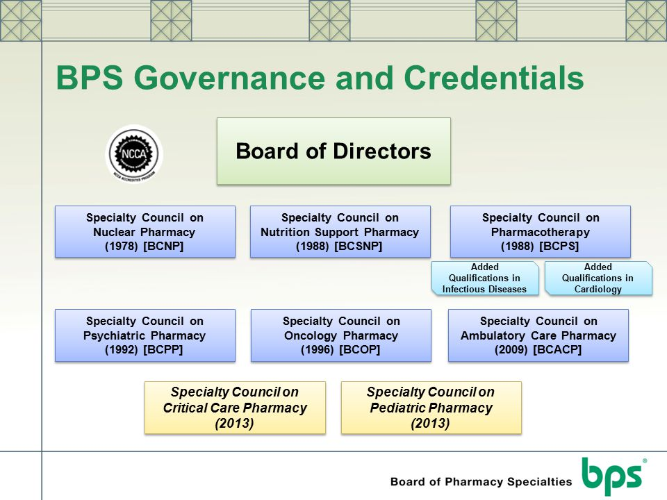 BPS Governance and Credentials Board of Directors Specialty Council on Pharmacotherapy (1988) [BCPS] Specialty Council on Pharmacotherapy (1988) [BCPS