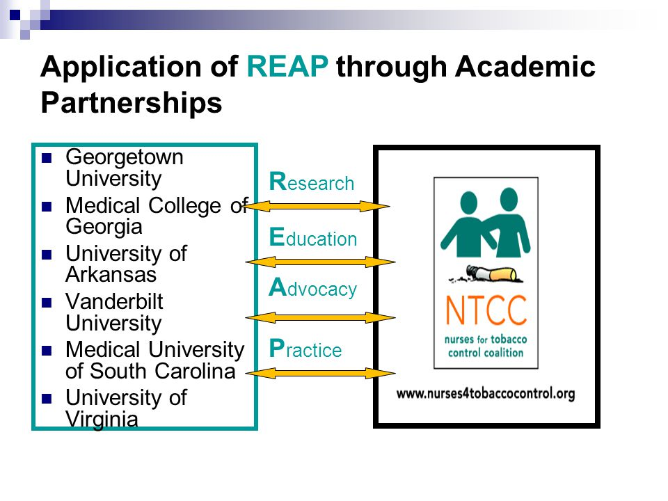 Georgetown University Medical College of Georgia University of Arkansas Vanderbilt University Medical University of South Carolina University of Virginia R esearch E ducation A dvocacy P ractice Application of REAP through Academic Partnerships