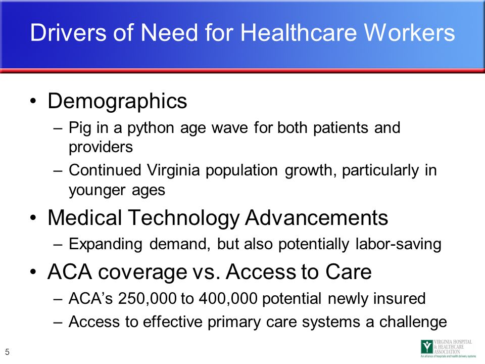 5 Drivers of Need for Healthcare Workers Demographics –Pig in a python age wave for both patients and providers –Continued Virginia population growth, particularly in younger ages Medical Technology Advancements –Expanding demand, but also potentially labor-saving ACA coverage vs.