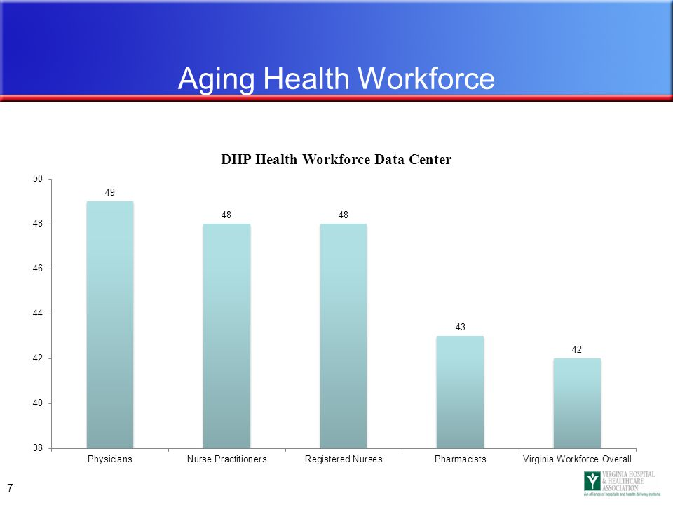 7 Aging Health Workforce