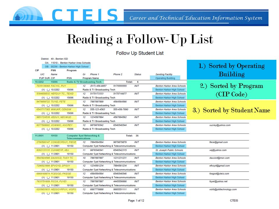 3.) Sorted by Student Name 2.) Sorted by Program (CIP Code) 1.) Sorted by Operating Building Reading a Follow-Up List