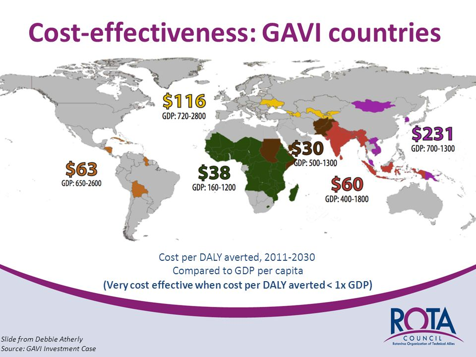 Cost-effectiveness: GAVI countries Slide from Debbie Atherly Source: GAVI Investment Case Cost per DALY averted, 2011-2030 Compared to GDP per capita (Very cost effective when cost per DALY averted < 1x GDP )