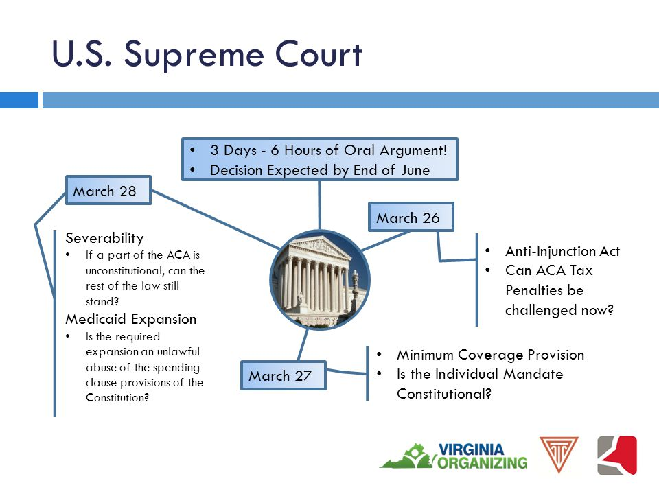U.S. Supreme Court 3 Days - 6 Hours of Oral Argument.