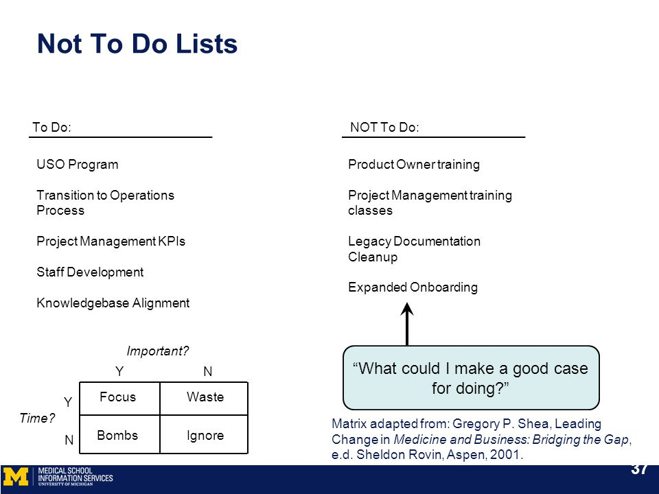 Not To Do Lists To Do:NOT To Do: USO Program Transition to Operations Process Project Management KPIs Staff Development Knowledgebase Alignment Product Owner training Project Management training classes Legacy Documentation Cleanup Expanded Onboarding What could I make a good case for doing Time.