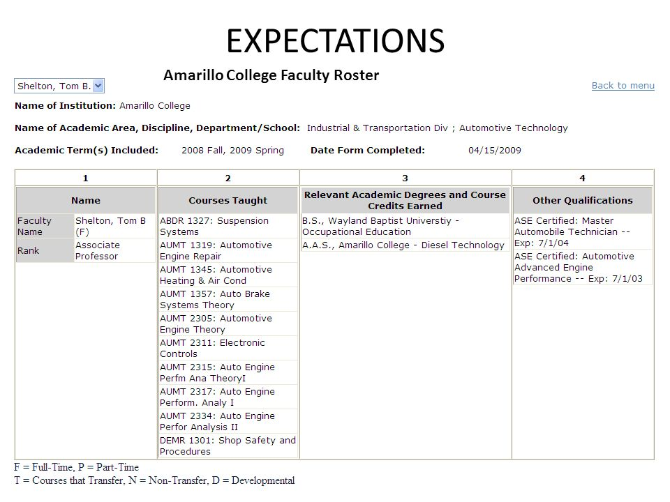 EXPECTATIONS Amarillo College Faculty Roster