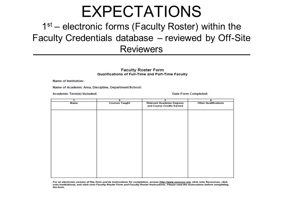 EXPECTATIONS 1 st – electronic forms (Faculty Roster) within the Faculty Credentials database – reviewed by Off-Site Reviewers