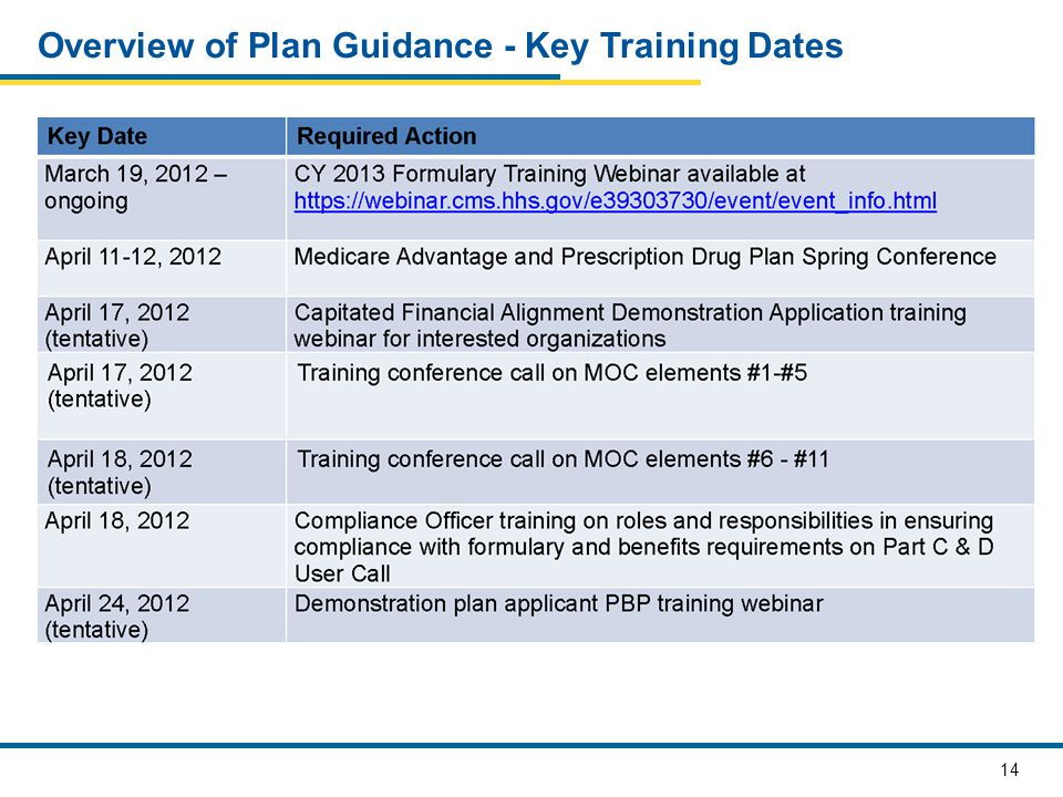 14 Overview of Plan Guidance - Key Training Dates