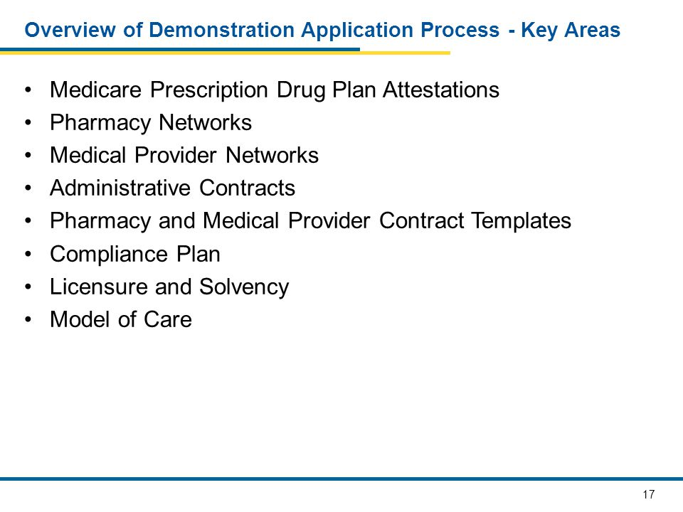 17 Overview of Demonstration Application Process - Key Areas Medicare Prescription Drug Plan Attestations Pharmacy Networks Medical Provider Networks Administrative Contracts Pharmacy and Medical Provider Contract Templates Compliance Plan Licensure and Solvency Model of Care