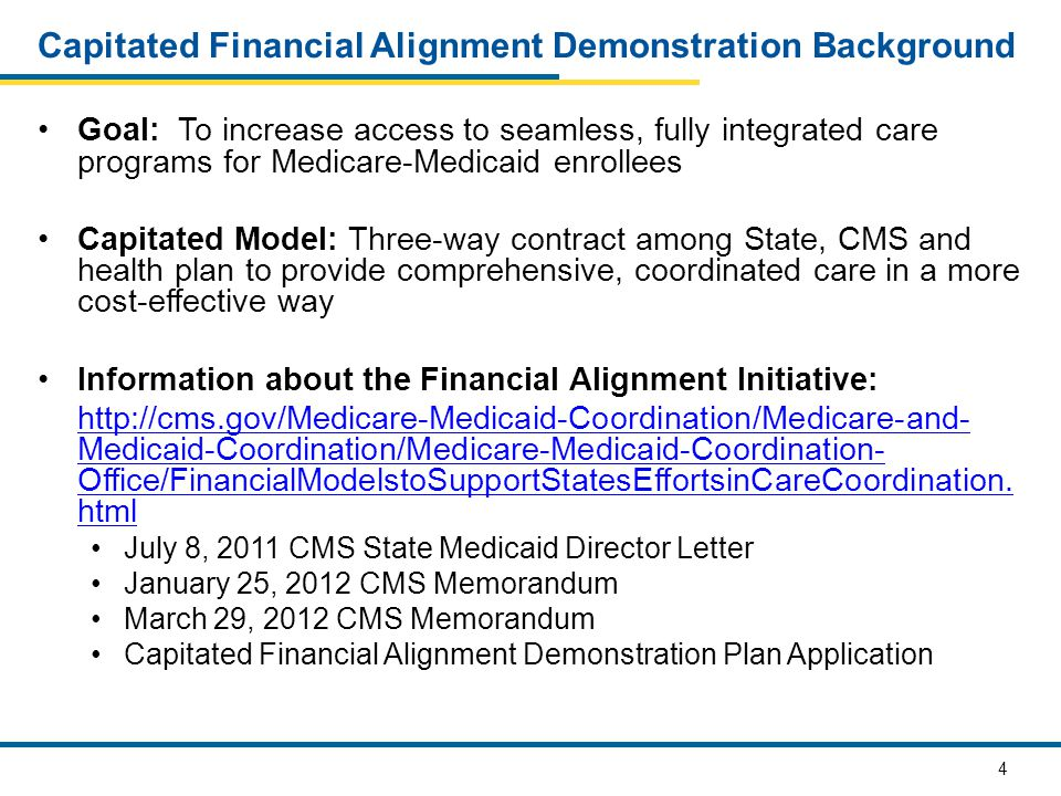 5 Overview of Plan Guidance - Medicare Past Performance Information Organization is ineligible for participation if under Medicare sanction Conditions on enrollment will be applied to demonstration applicants affiliated with a current Medicare contractor that is considered a past performance outlier using two CMS methodologies: Past Performance Review Methodology Low performing icon on Medicare Plan Finder
