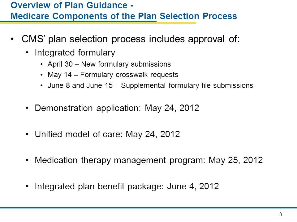 19 Overview of Demonstration Application Process - Pharmacy Networks Applicants submit pharmacy lists for: Retail pharmacy Home Infusion Mail Order Long-Term Care Indian Tribe and Tribal Organization, and Urban Indian Organization CMS will automatically determine if Medicare network adequacy standards are met