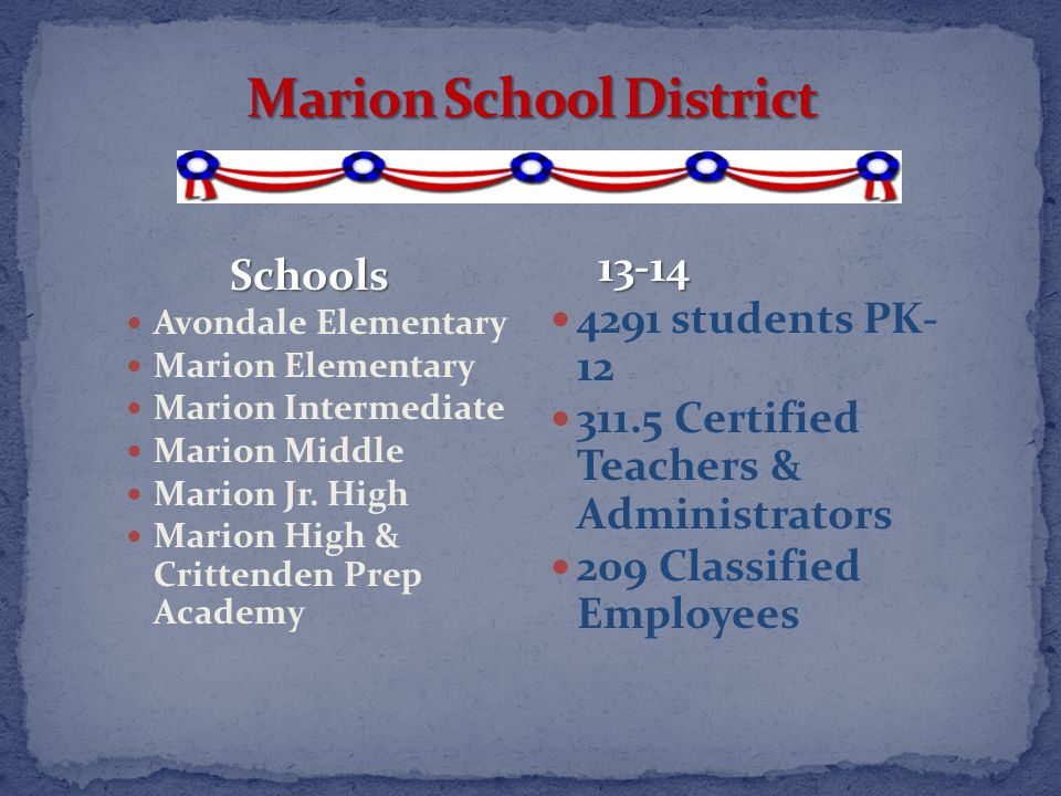 Schools Avondale Elementary Marion Elementary Marion Intermediate Marion Middle Marion Jr.