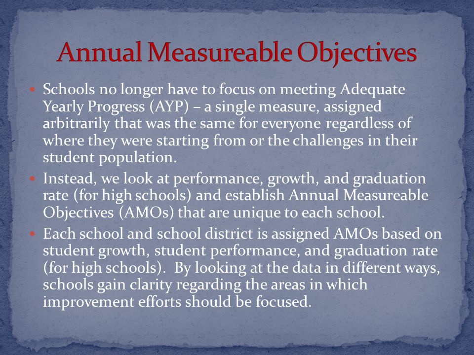 Schools no longer have to focus on meeting Adequate Yearly Progress (AYP) – a single measure, assigned arbitrarily that was the same for everyone regardless of where they were starting from or the challenges in their student population.