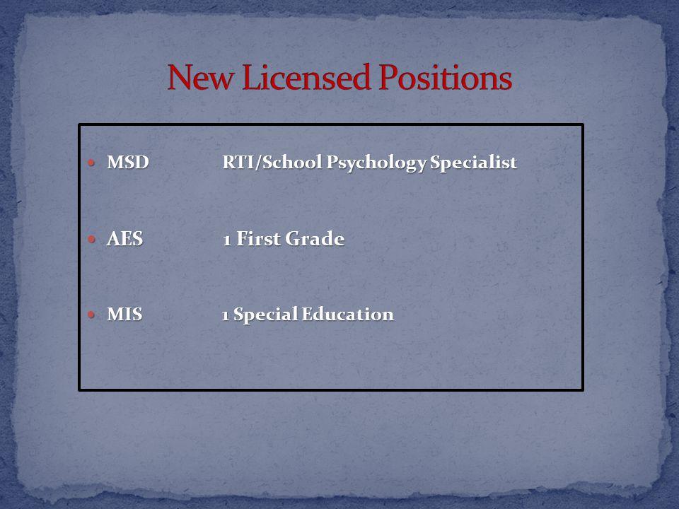 MSDRTI/School Psychology Specialist MSDRTI/School Psychology Specialist AES 1 First Grade AES 1 First Grade MIS1 Special Education MIS1 Special Education