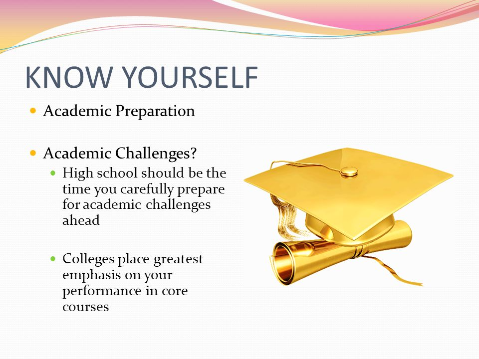 KNOW YOURSELF Academic Preparation Academic Challenges.