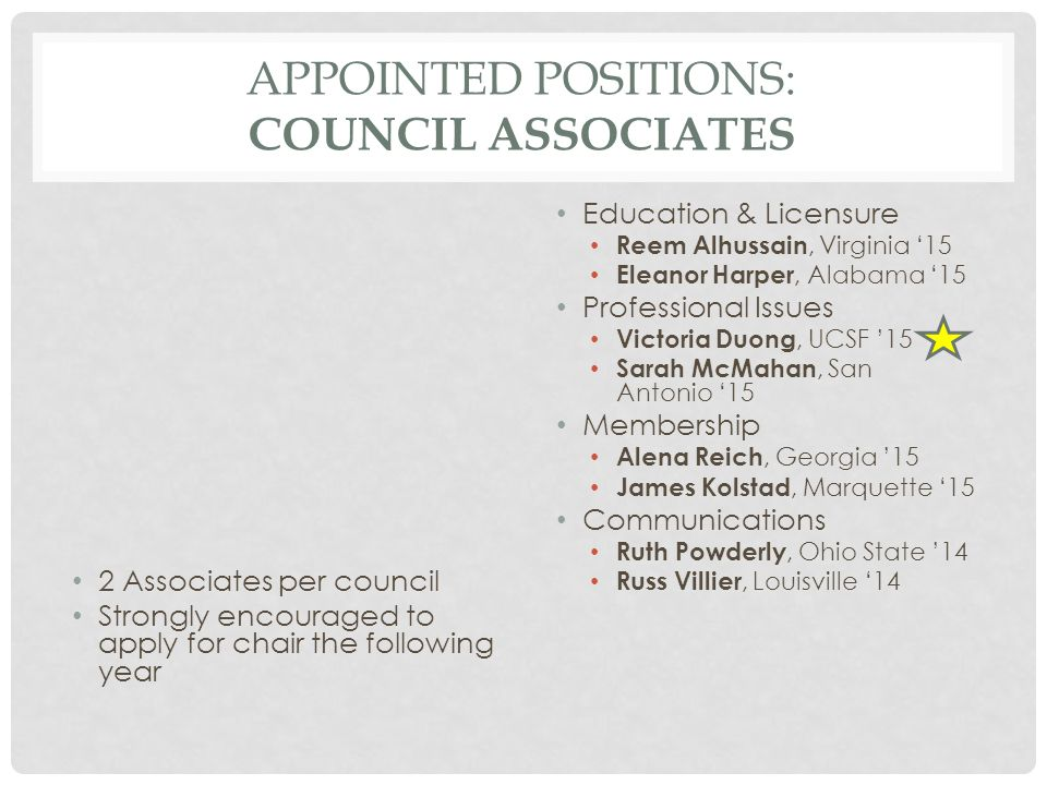 APPOINTED POSITIONS: COUNCIL ASSOCIATES 2 Associates per council Strongly encouraged to apply for chair the following year Education & Licensure Reem