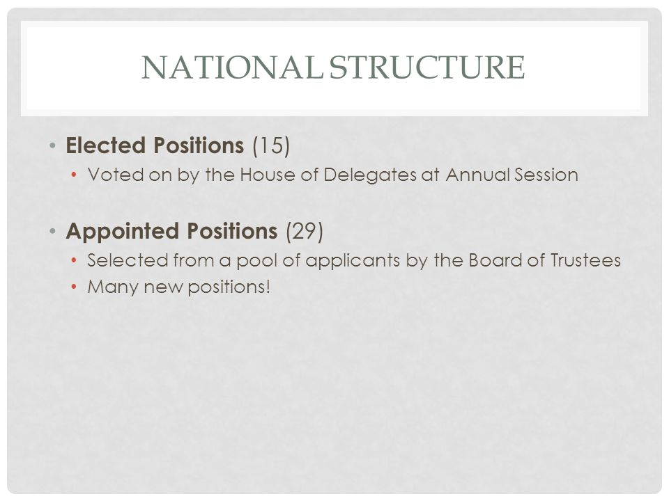 NATIONAL STRUCTURE Elected Positions (15) Voted on by the House of Delegates at Annual Session Appointed Positions (29) Selected from a pool of applic