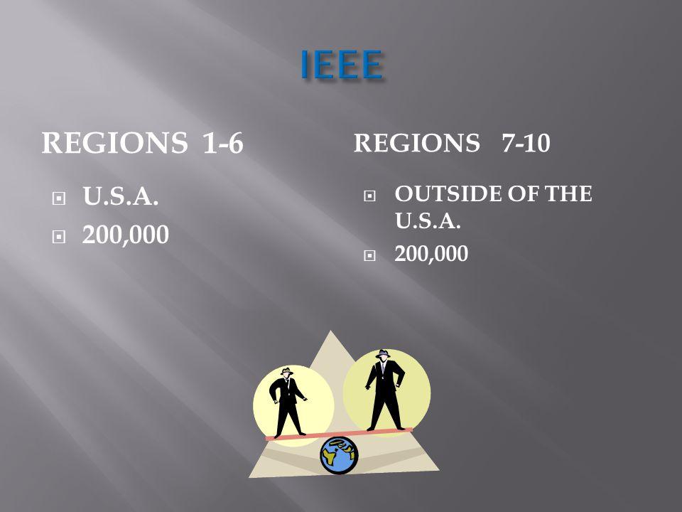 REGIONS 1-6 REGIONS 7-10  U.S.A.  200,000  OUTSIDE OF THE U.S.A.  200,000