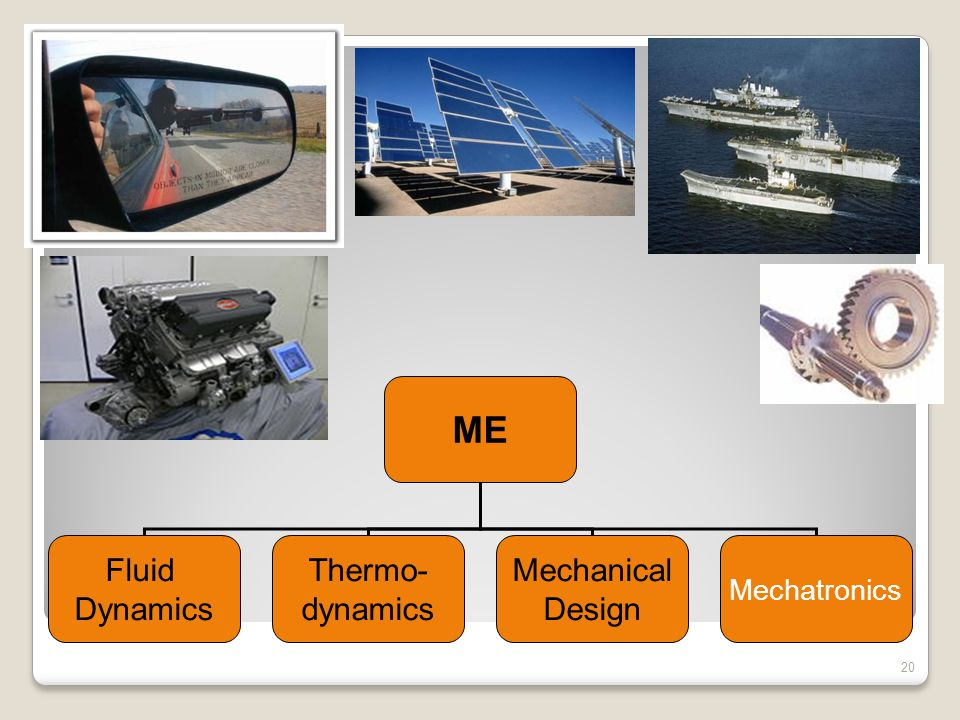 . ME Fluid Dynamics Thermo- dynamics Mechanical Design Mechatronics 20