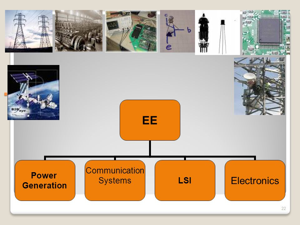 . EE Power Generation Communication SystemsLSIElectronics 22