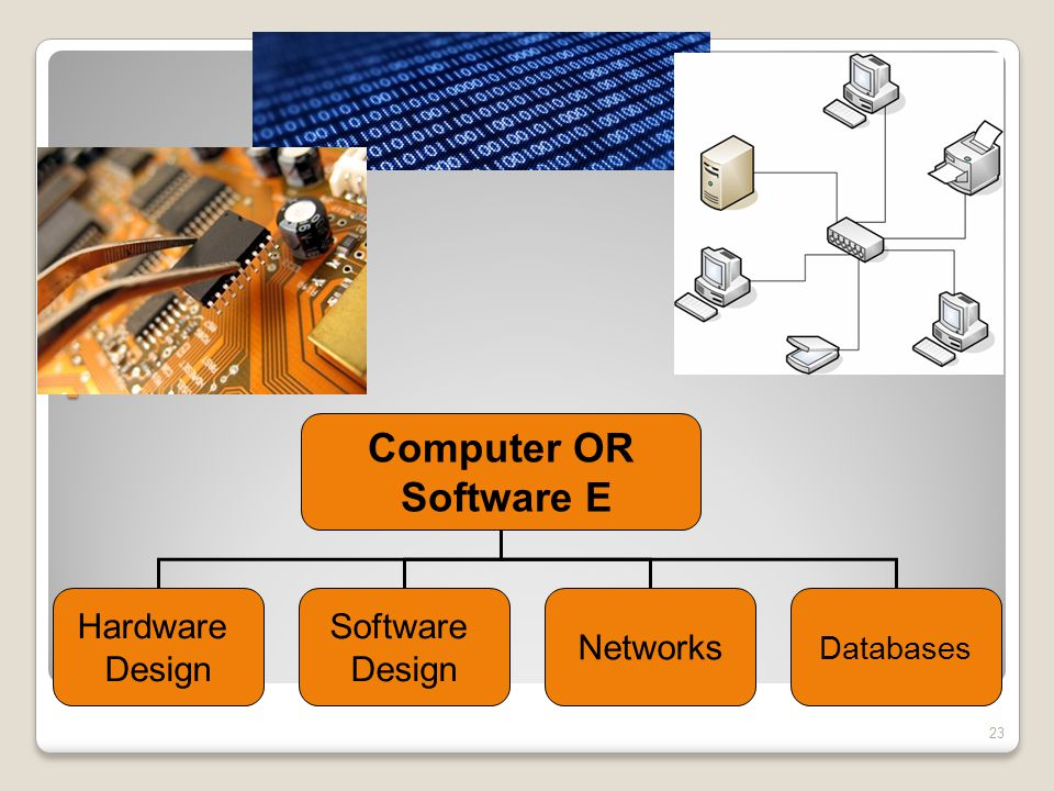 . Computer OR Software E Hardware Design Software Design Networks Databases 23
