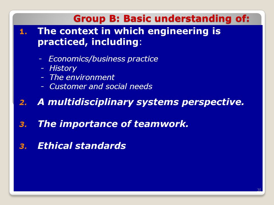 Group B: Basic understanding of: 1.
