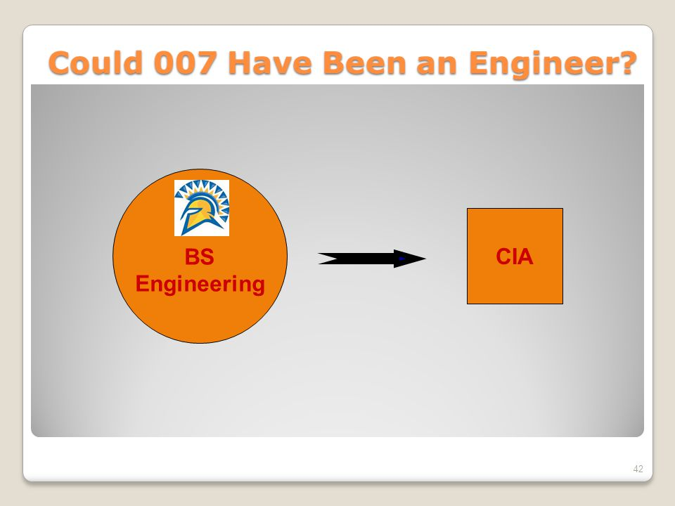 Could 007 Have Been an Engineer Could 007 Have Been an Engineer 42 BS Engineering CIA