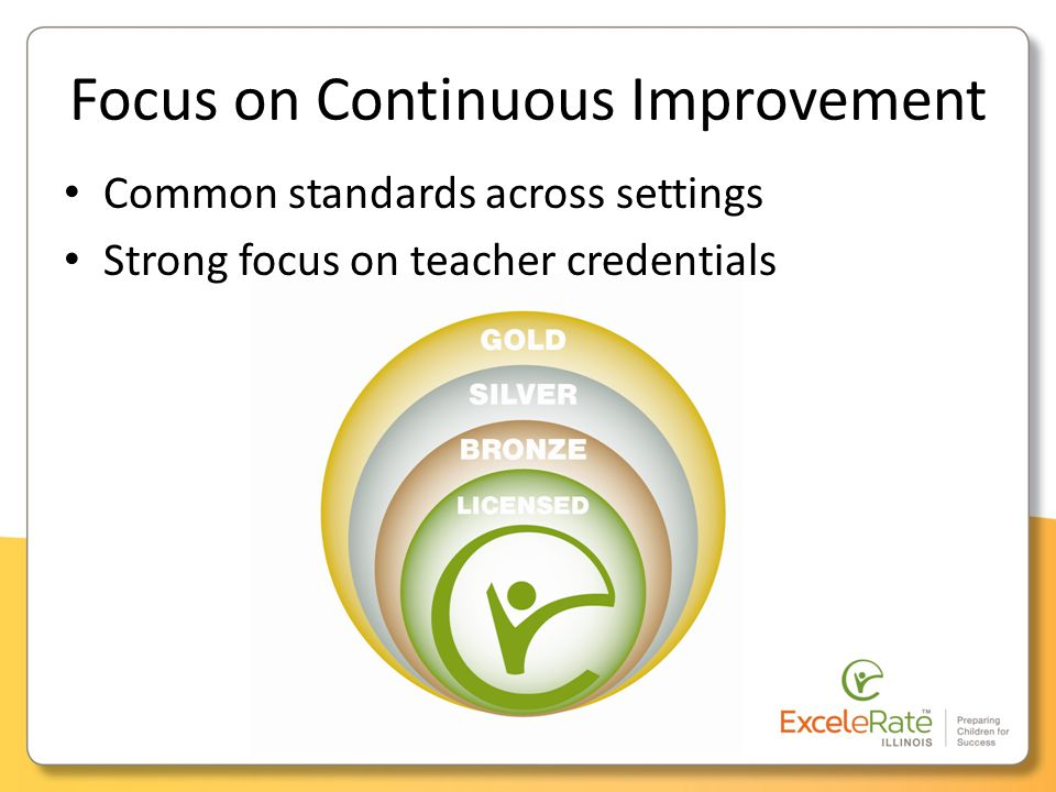 Focus on Continuous Improvement Common standards across settings Strong focus on teacher credentials
