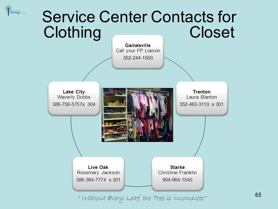 Without Every Leaf, the Tree is Incomplete Service Center Contacts for Clothing Closet Gainesville Call your FP Liaison 352-244-1500 Trenton Laura Blanton 352-463-3110 x 301 Starke Christine Franklin 904-964-1540 Live Oak Rosemary Jackson 386-364-7774 x 301 Lake City Waverly Dobbs 386-758-5757x 304 65