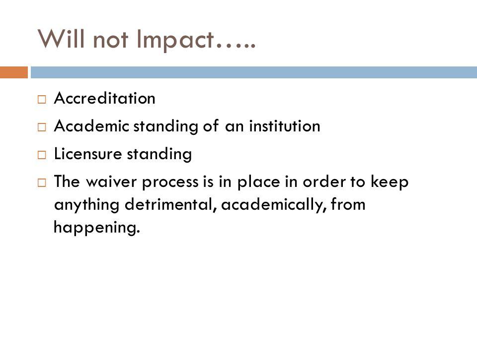 Will not Impact…..
