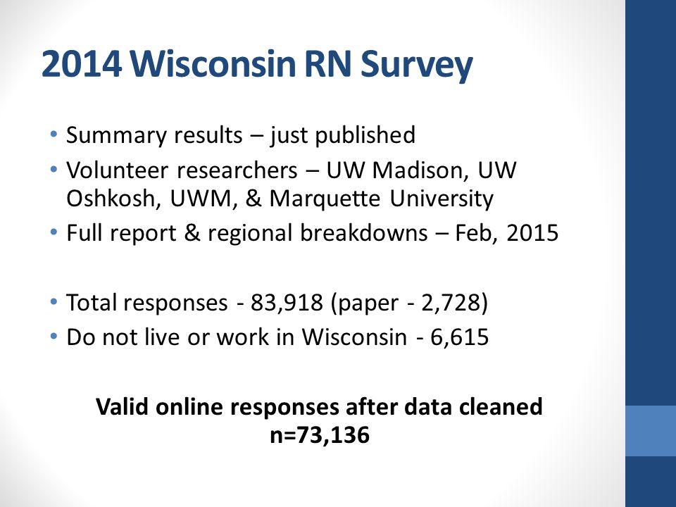 2014 Wisconsin RN Survey Summary results – just published Volunteer researchers – UW Madison, UW Oshkosh, UWM, & Marquette University Full report & re
