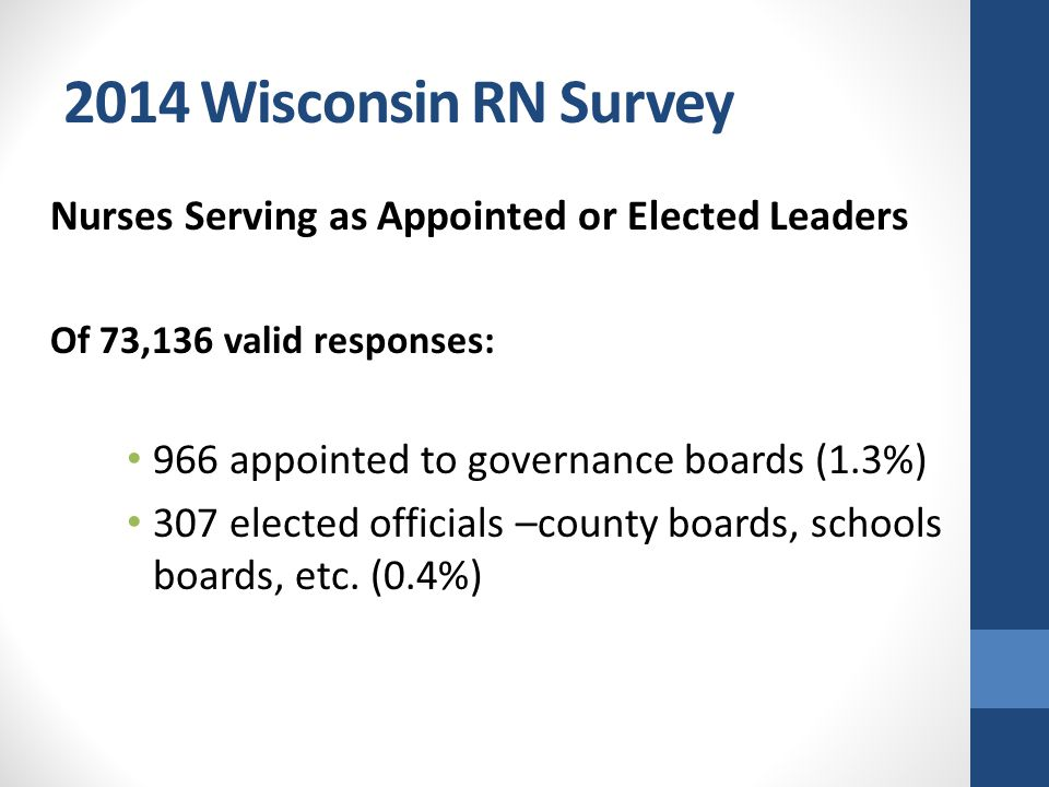 2014 Wisconsin RN Survey Nurses Serving as Appointed or Elected Leaders Of 73,136 valid responses: 966 appointed to governance boards (1.3%) 307 elect