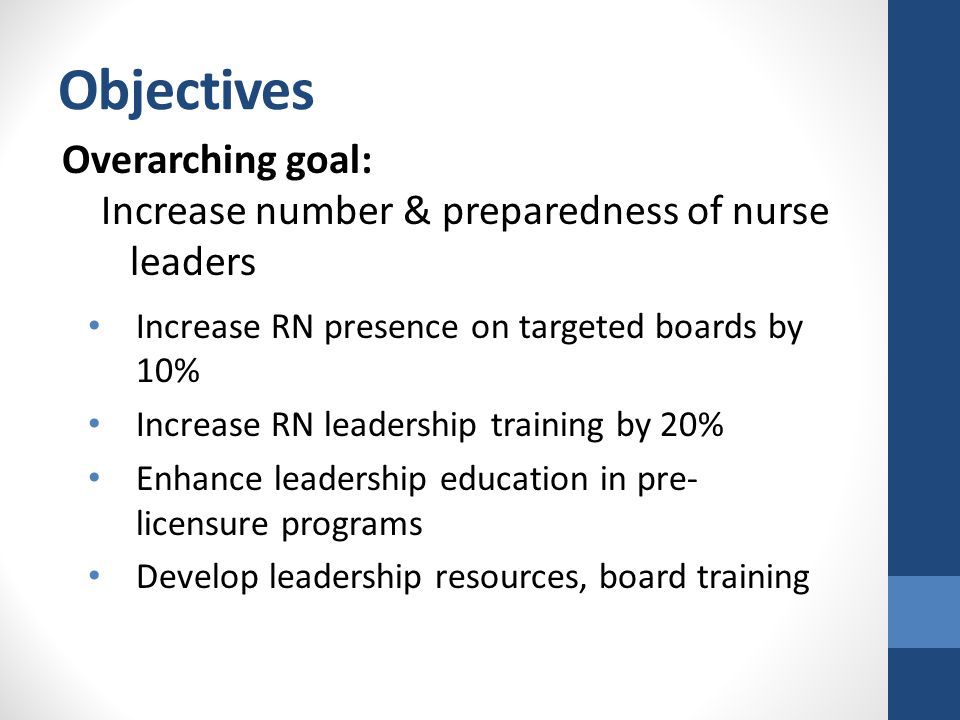 Objectives Overarching goal: Increase number & preparedness of nurse leaders Increase RN presence on targeted boards by 10% Increase RN leadership tra