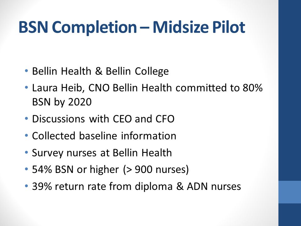 BSN Completion – Midsize Pilot Bellin Health & Bellin College Laura Heib, CNO Bellin Health committed to 80% BSN by 2020 Discussions with CEO and CFO